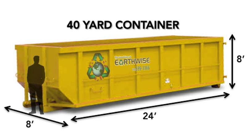 40 yard dumpster rental colorado springs
